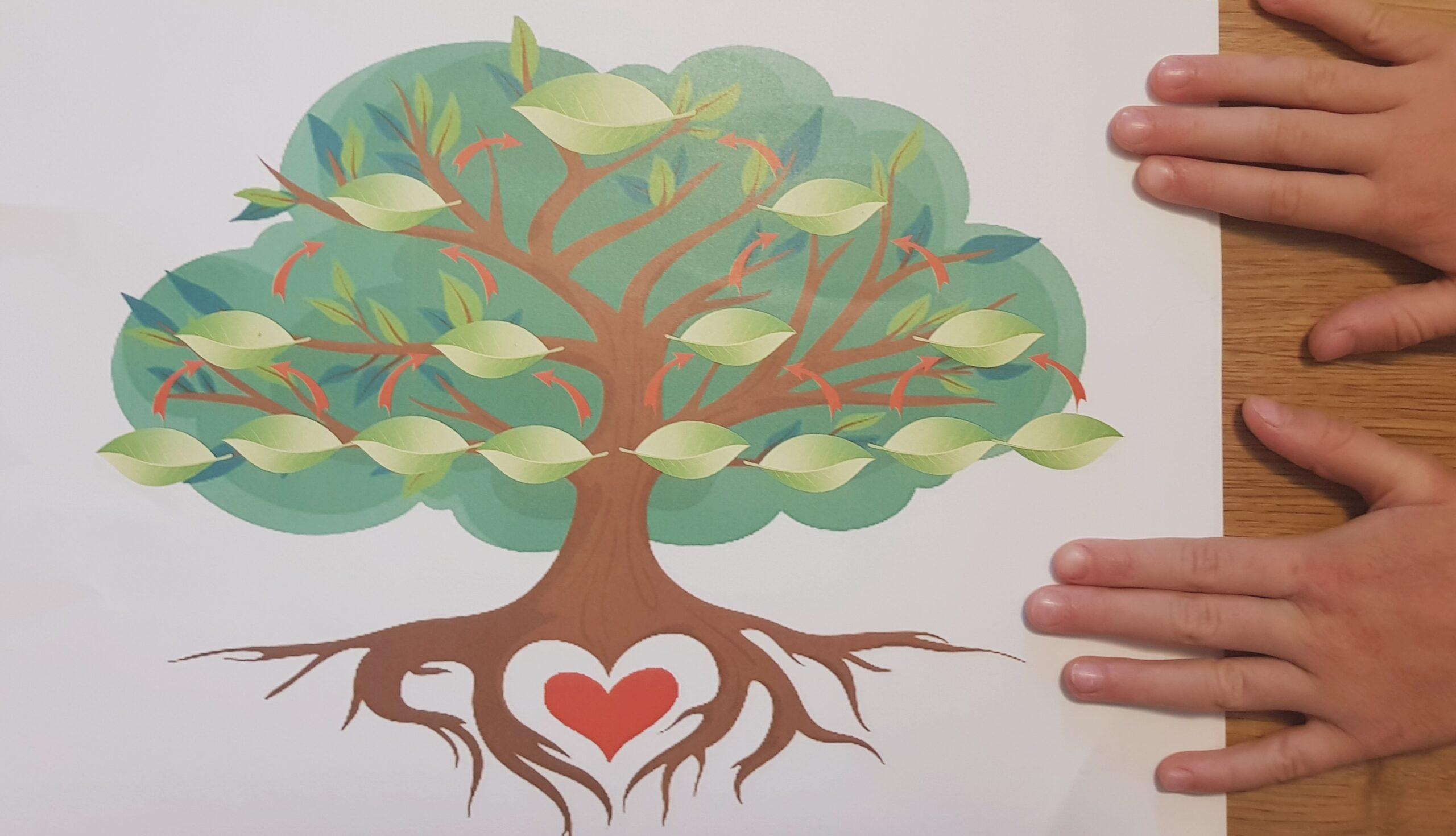 arbore genealogic